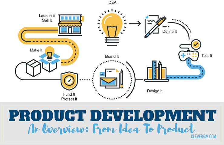 What is product development?